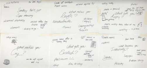 Collaborative effort to brainstorm and explore concepts for the upcoming project