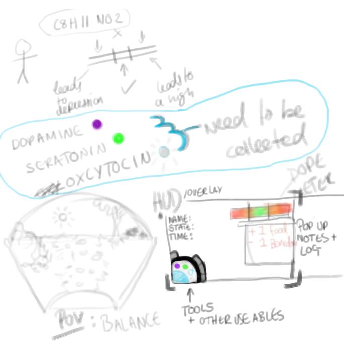 Design Documentation - Initial Drawinga